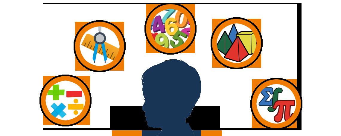 10 consejos para aprender matemáticas - Nibcode Solutions
